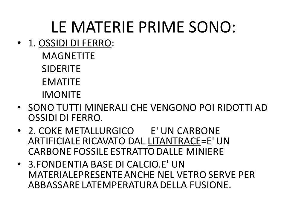 LE MATERIE PRIME SONO: 1. OSSIDI DI FERRO: MAGNETITE SIDERITE EMATITE