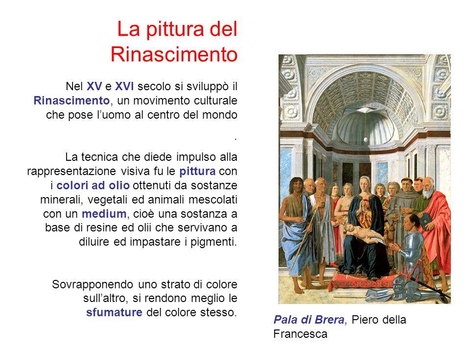 La pittura del Rinascimento