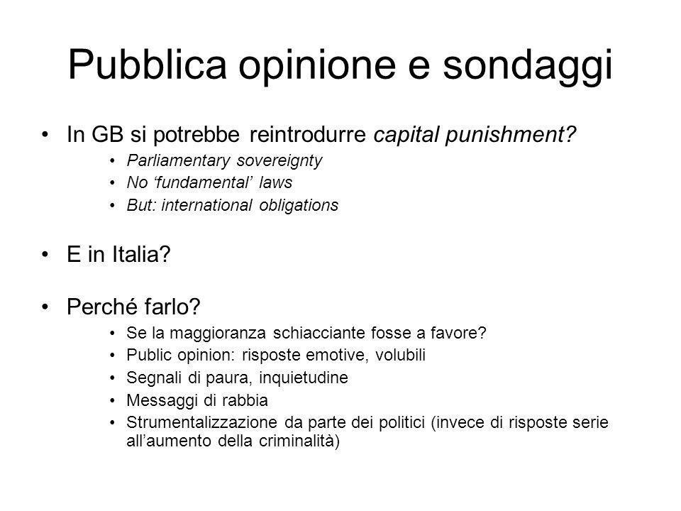 Pubblica opinione e sondaggi