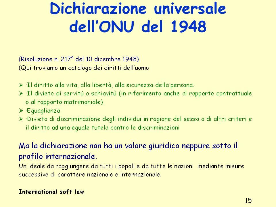 Dichiarazione universale dell'ONU del 1948
