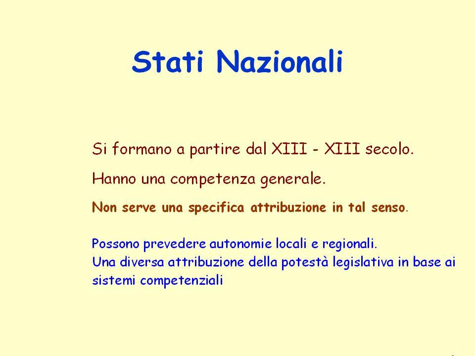 Stati Nazionali