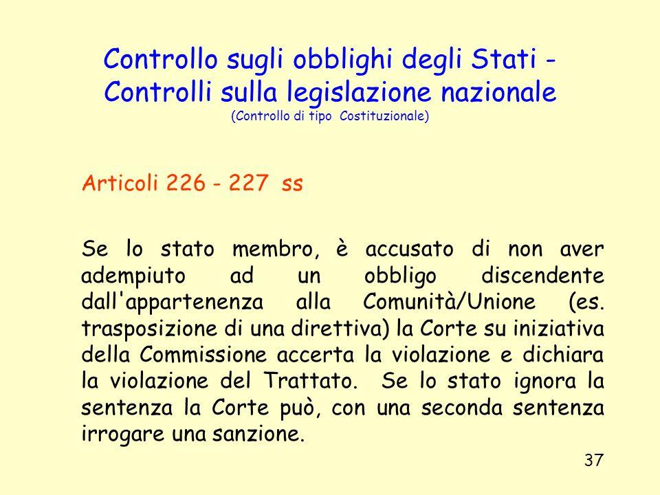 Controllo sugli obblighi degli Stati - Controlli sulla legislazione nazionale (Controllo di tipo Costituzionale)