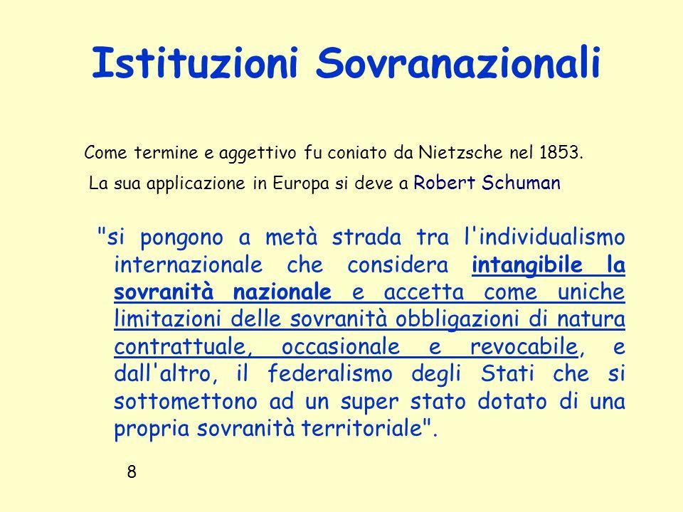 Istituzioni Sovranazionali