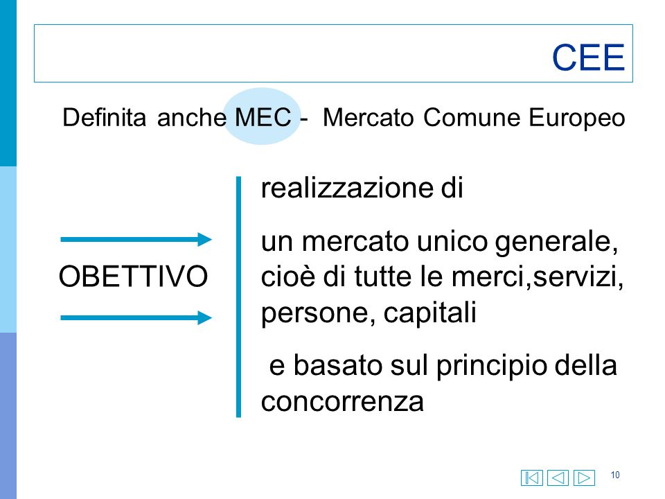 Definita anche MEC - Mercato Comune Europeo