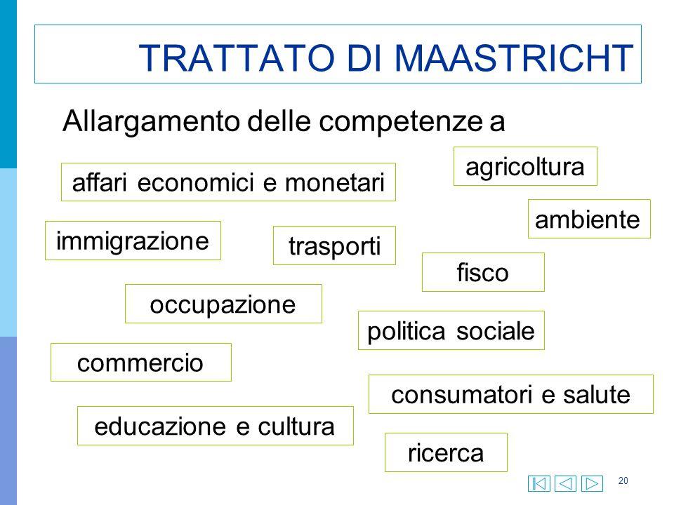 TRATTATO DI MAASTRICHT