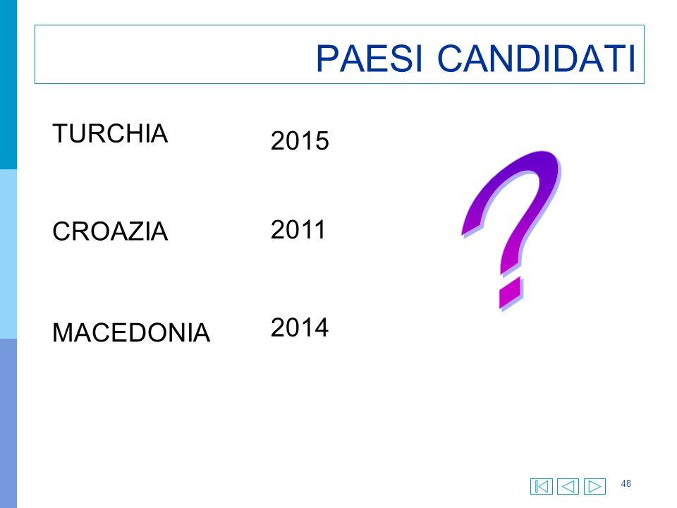 PAESI CANDIDATI TURCHIA 2015 2011 CROAZIA 2014 MACEDONIA