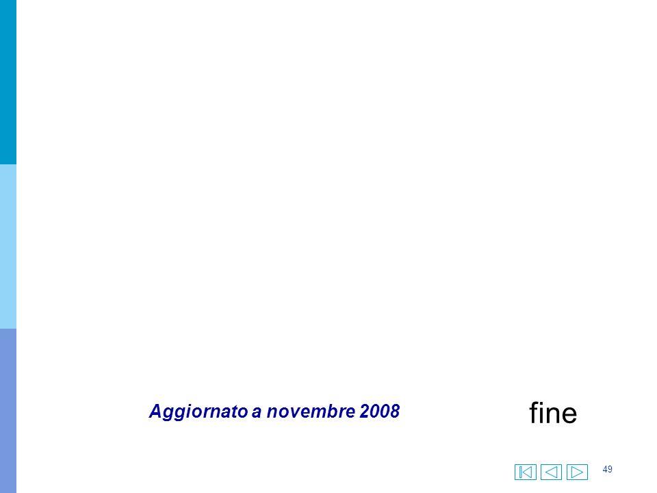fine Aggiornato a novembre 2008