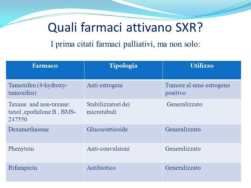 Quali farmaci attivano SXR