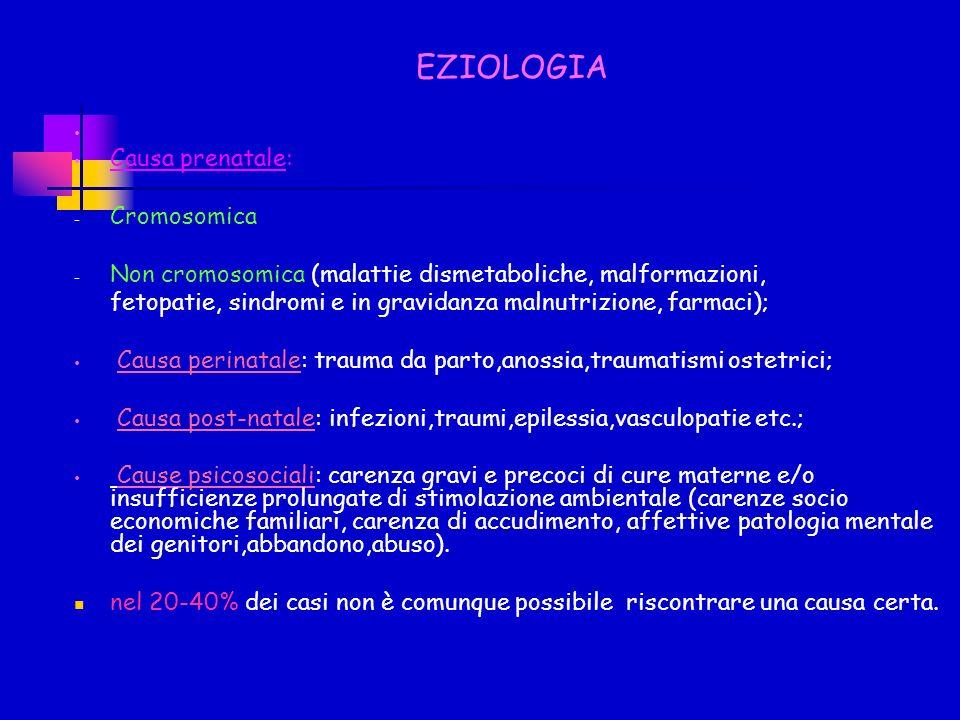 EZIOLOGIA Causa prenatale: Cromosomica