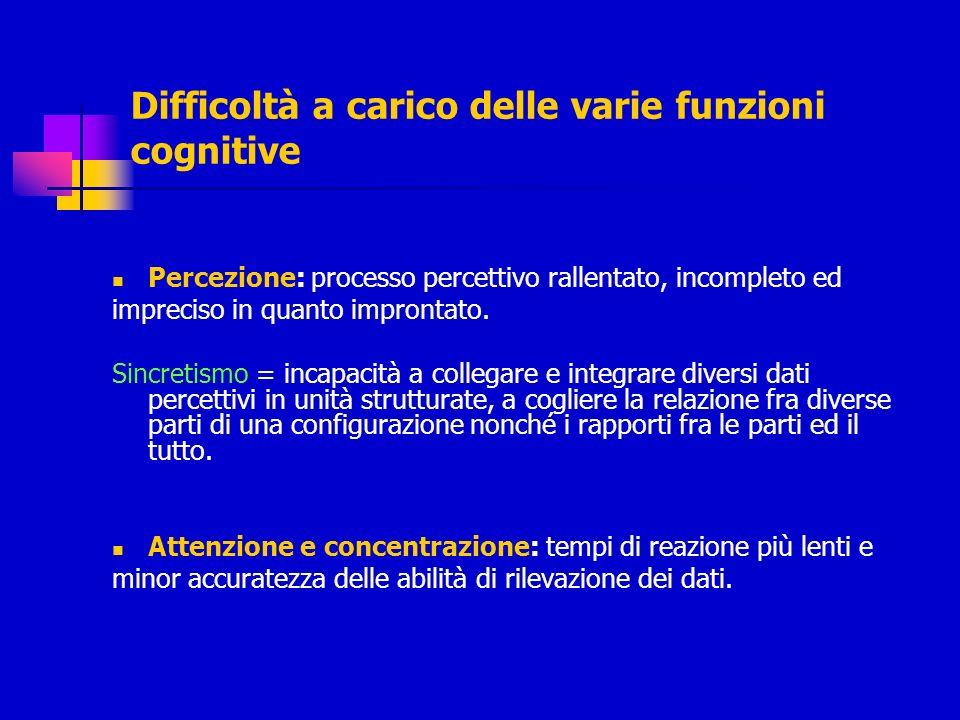 Difficoltà a carico delle varie funzioni cognitive