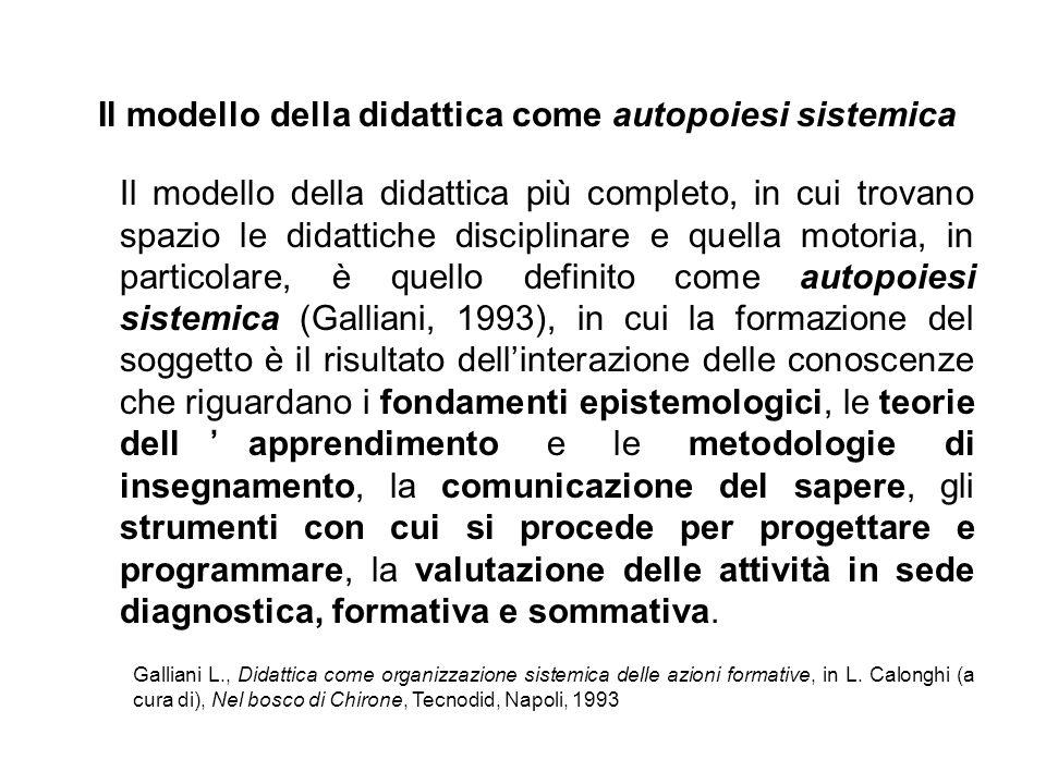 Il modello della didattica come autopoiesi sistemica