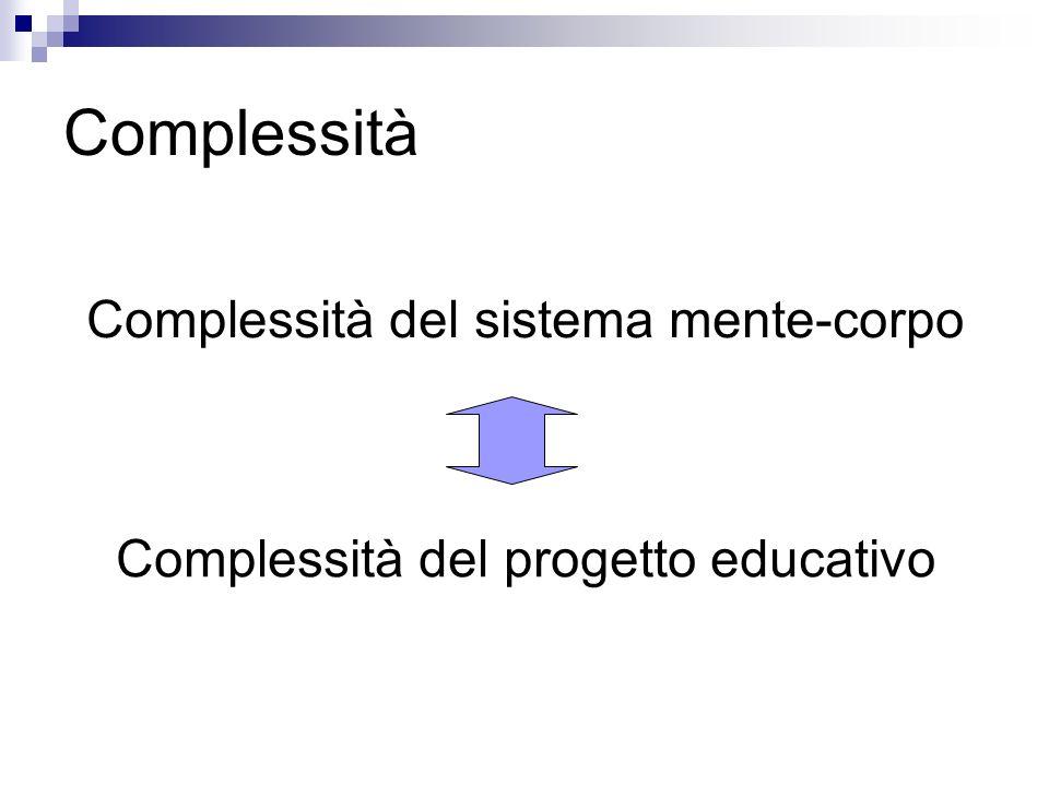 Complessità Complessità del sistema mente-corpo