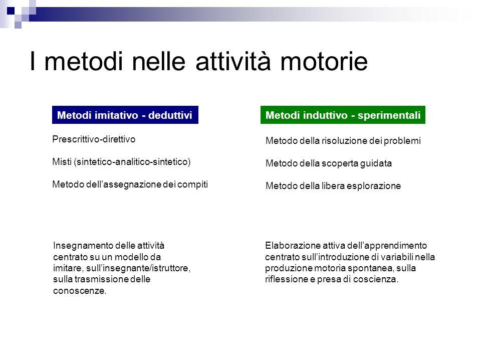 I metodi nelle attività motorie