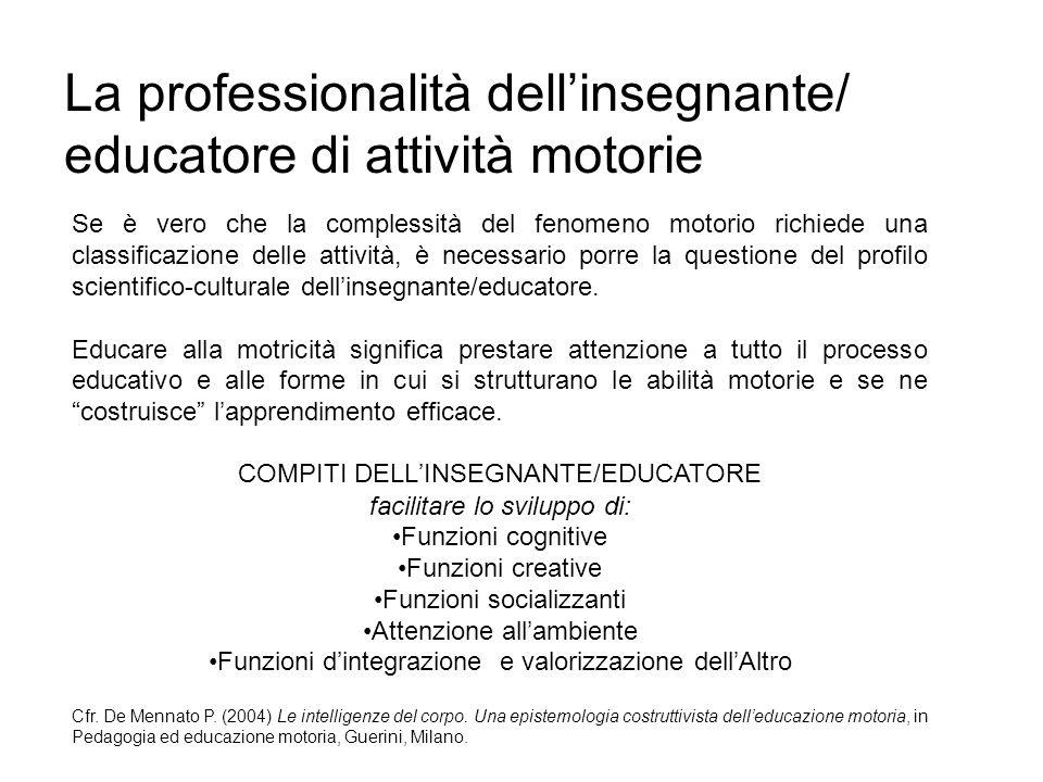 La professionalità dell'insegnante/ educatore di attività motorie