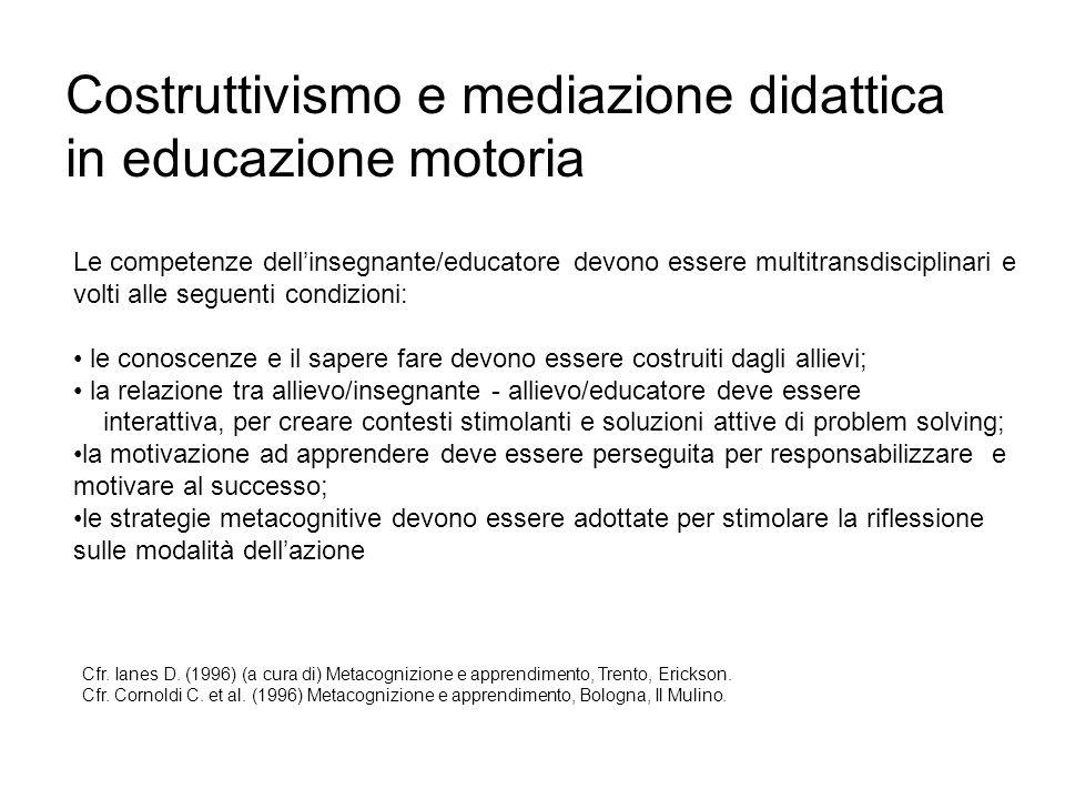 Costruttivismo e mediazione didattica in educazione motoria