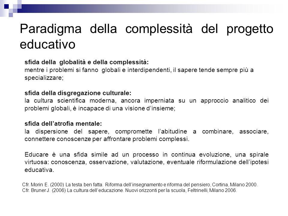 Paradigma della complessità del progetto educativo