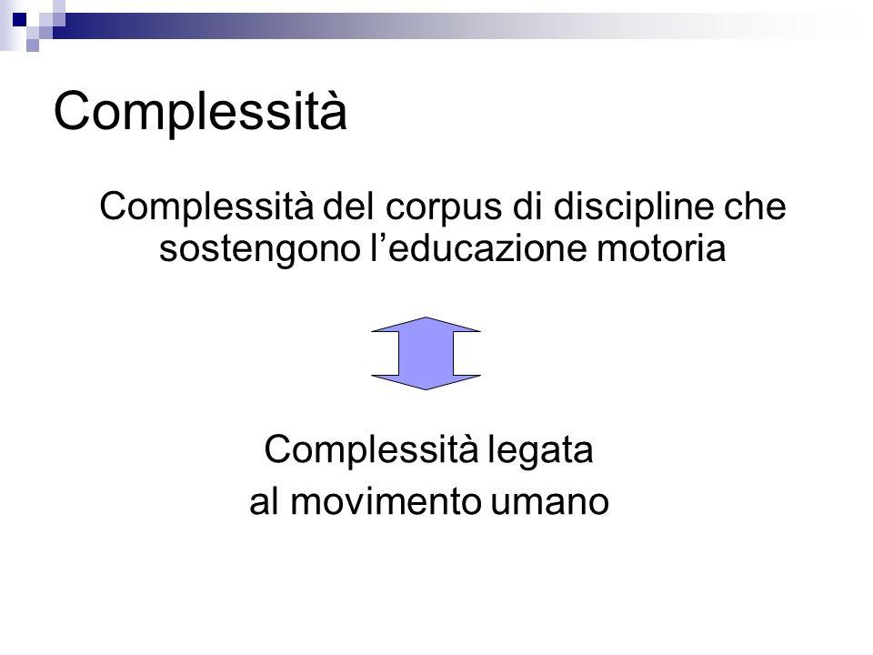 Complessità Complessità del corpus di discipline che sostengono l'educazione motoria. Complessità legata.