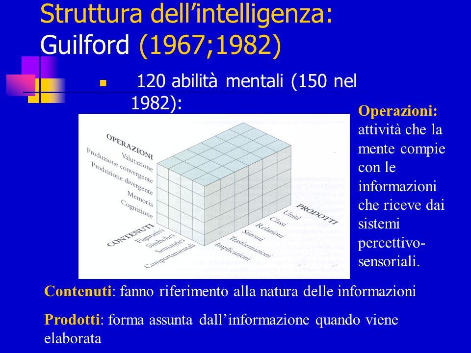 Struttura dell'intelligenza: Guilford (1967;1982)