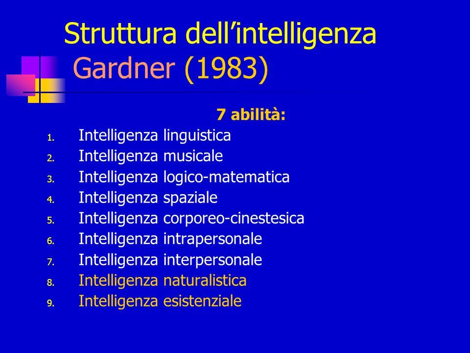 Struttura dell'intelligenza Gardner (1983)
