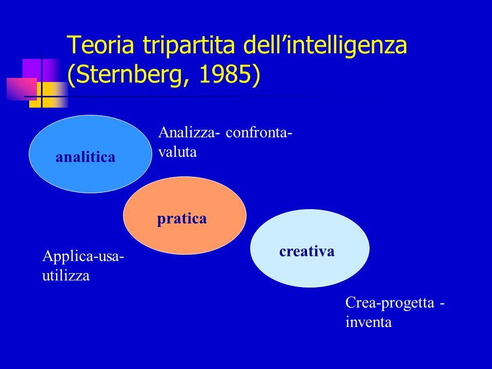 Teoria tripartita dell'intelligenza (Sternberg, 1985)