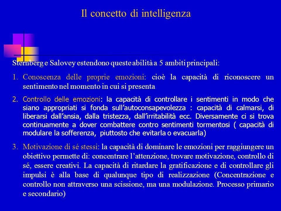Il concetto di intelligenza