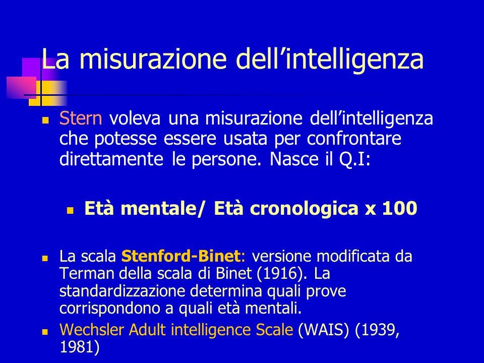La misurazione dell'intelligenza