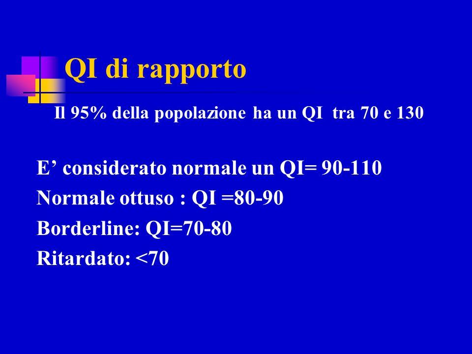 QI di rapporto E' considerato normale un QI= 90-110