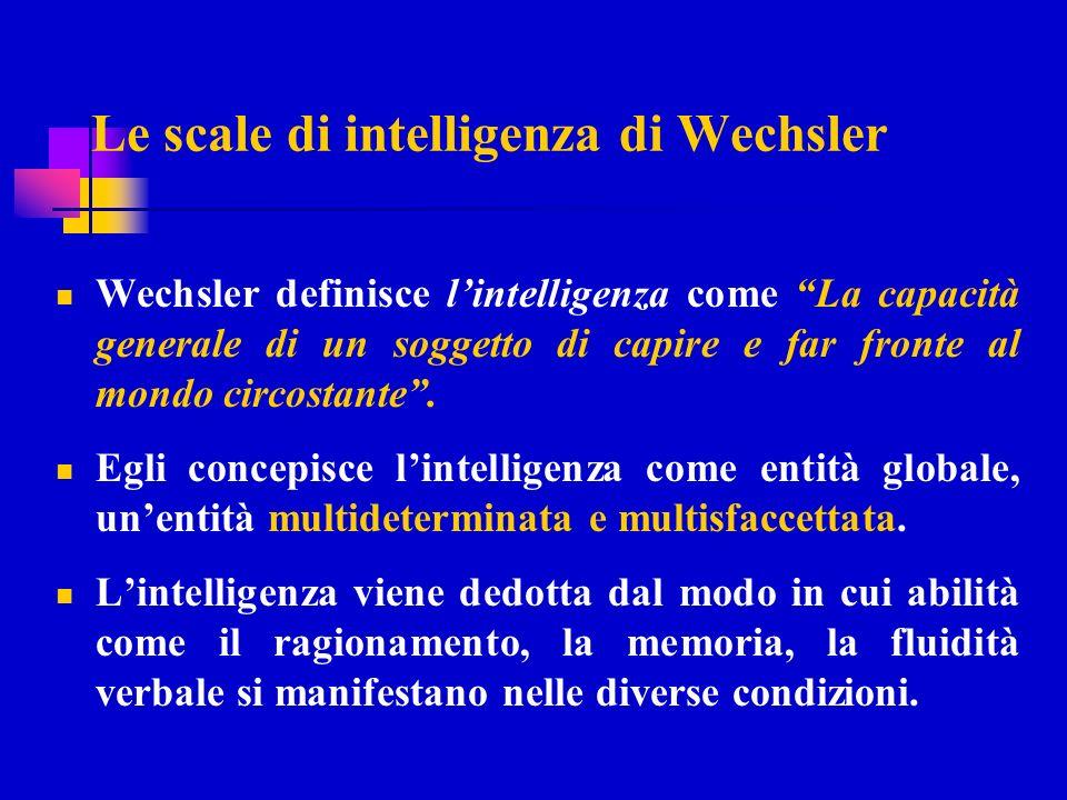 Le scale di intelligenza di Wechsler