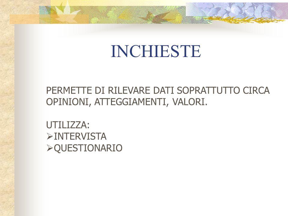 INCHIESTE PERMETTE DI RILEVARE DATI SOPRATTUTTO CIRCA