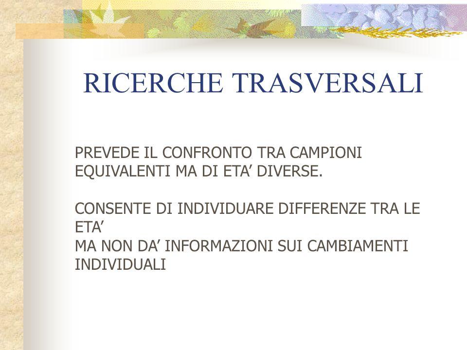 RICERCHE TRASVERSALI PREVEDE IL CONFRONTO TRA CAMPIONI