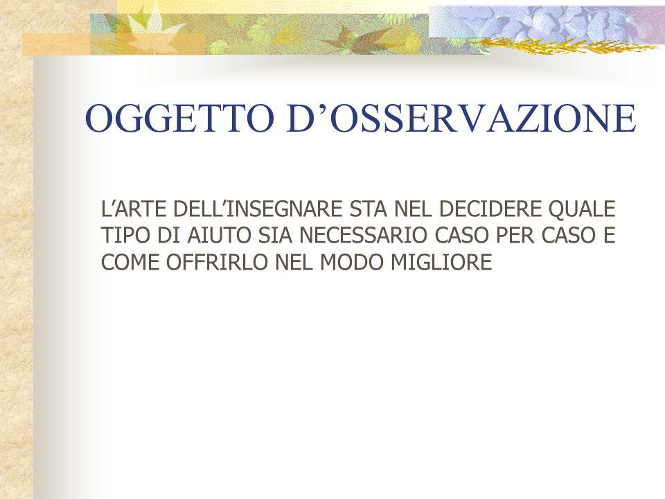 OGGETTO D'OSSERVAZIONE