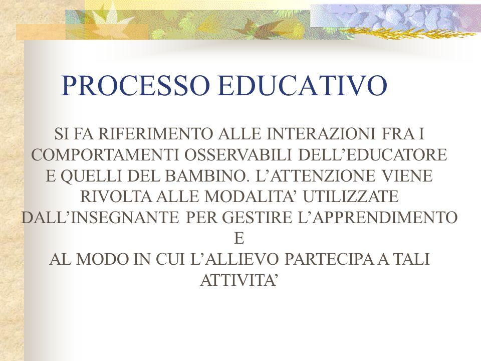PROCESSO EDUCATIVO SI FA RIFERIMENTO ALLE INTERAZIONI FRA I
