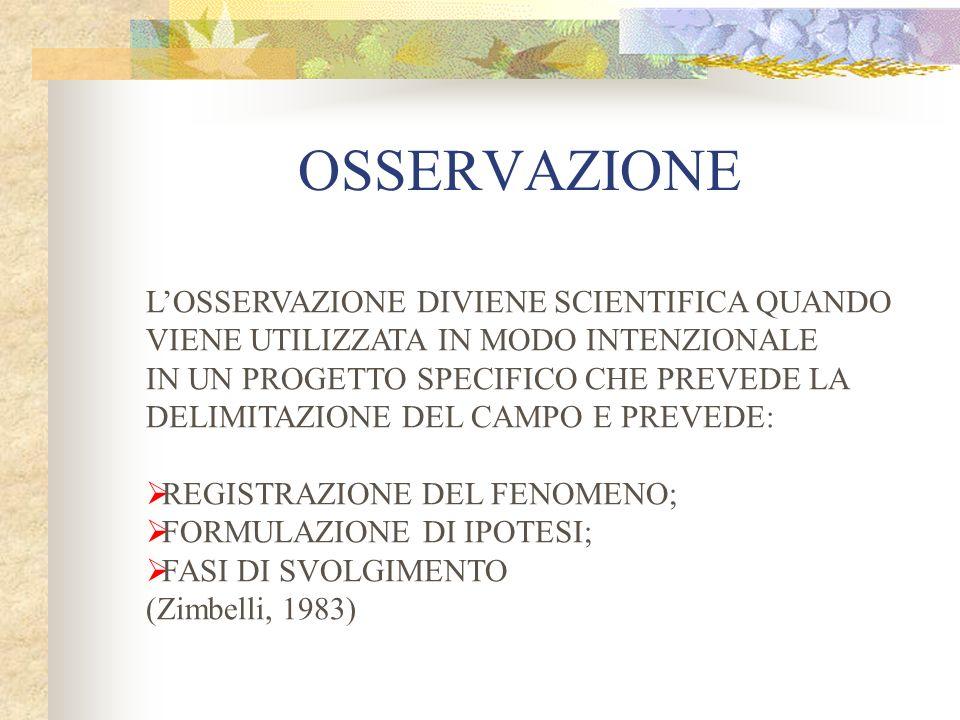 OSSERVAZIONE L'OSSERVAZIONE DIVIENE SCIENTIFICA QUANDO VIENE UTILIZZATA IN MODO INTENZIONALE. IN UN PROGETTO SPECIFICO CHE PREVEDE LA.