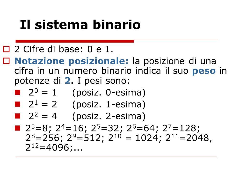 Il sistema binario 2 Cifre di base: 0 e 1.
