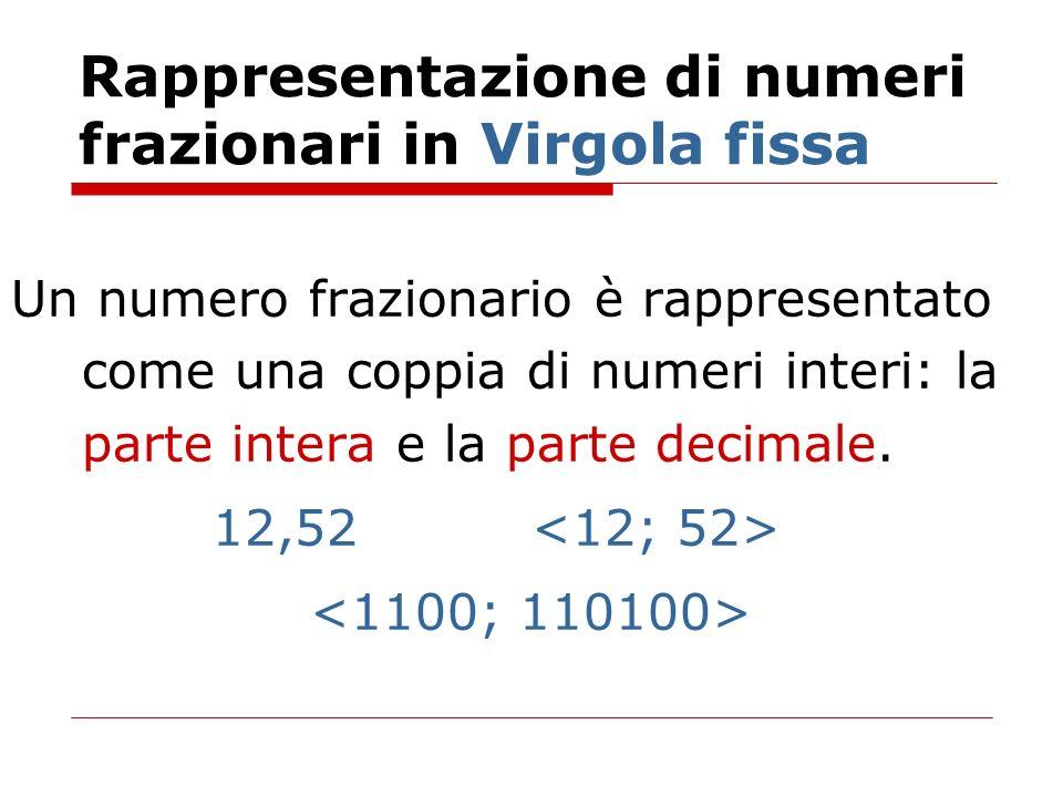 Rappresentazione di numeri frazionari in Virgola fissa