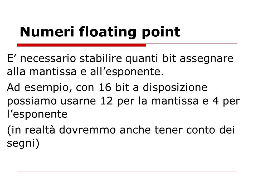 Numeri floating pointE' necessario stabilire quanti bit assegnare alla mantissa e all'esponente.