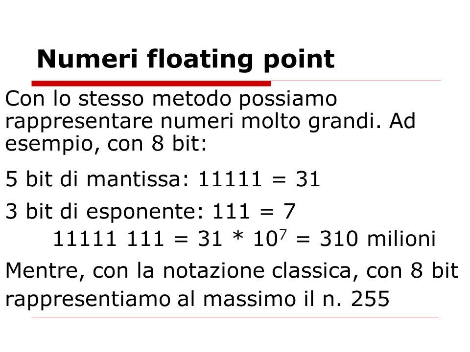 Numeri floating point Con lo stesso metodo possiamo rappresentare numeri molto grandi. Ad esempio, con 8 bit: