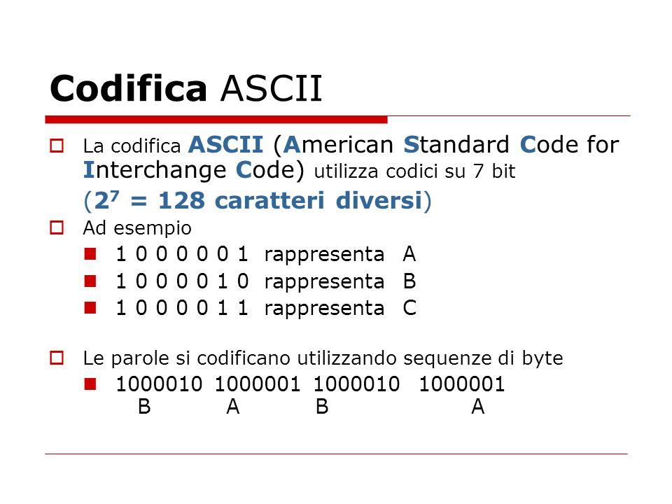 Codifica ASCII (27 = 128 caratteri diversi)