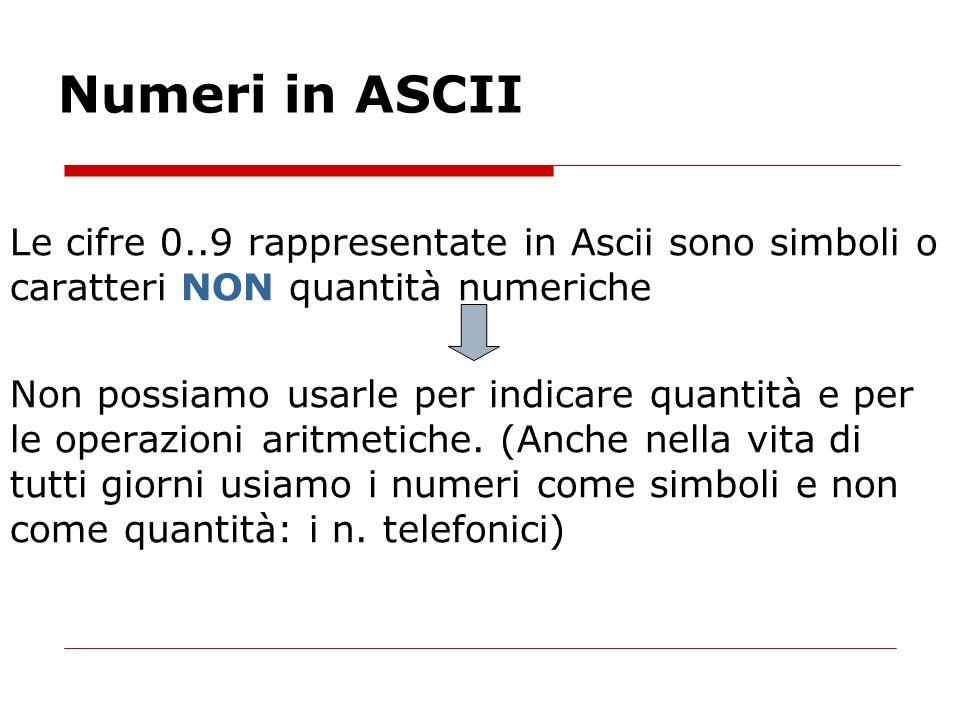 Numeri in ASCII Le cifre 0..9 rappresentate in Ascii sono simboli o caratteri NON quantità numeriche.