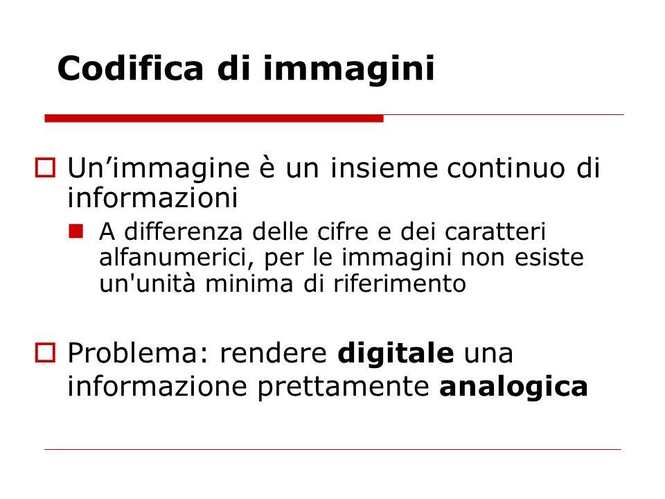 Codifica di immagini Un'immagine è un insieme continuo di informazioni