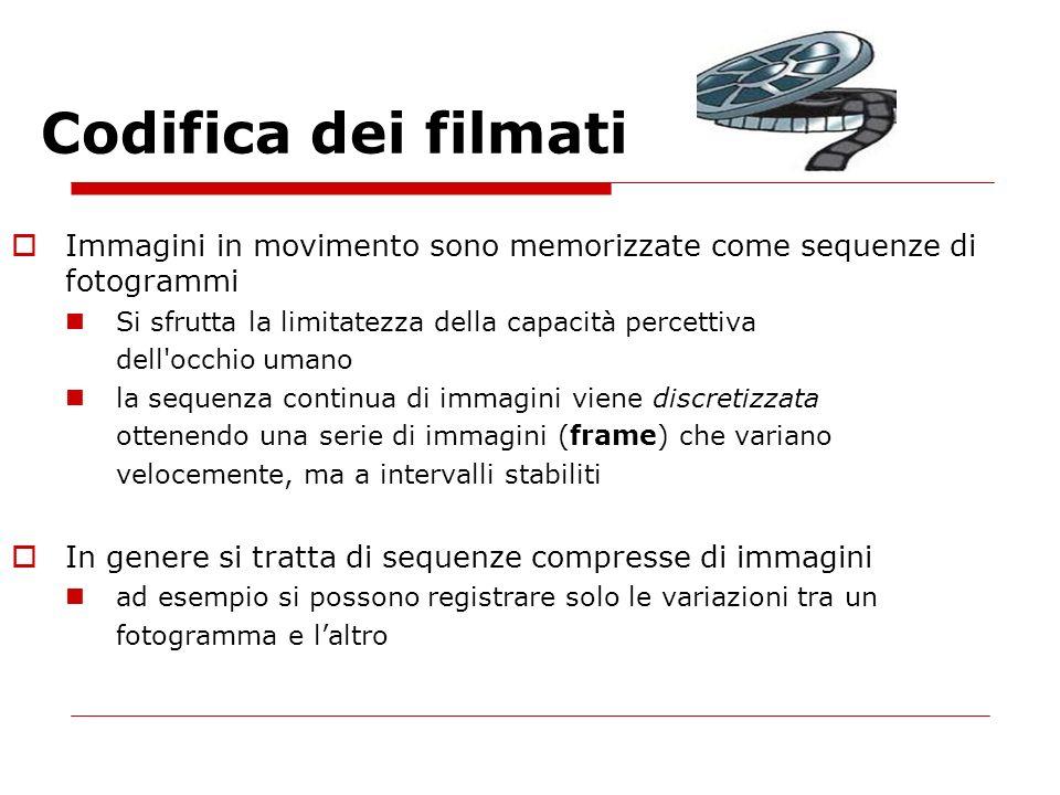 Codifica dei filmati Immagini in movimento sono memorizzate come sequenze di fotogrammi. Si sfrutta la limitatezza della capacità percettiva.