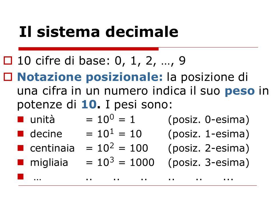 Il sistema decimale 10 cifre di base: 0, 1, 2, …, 9