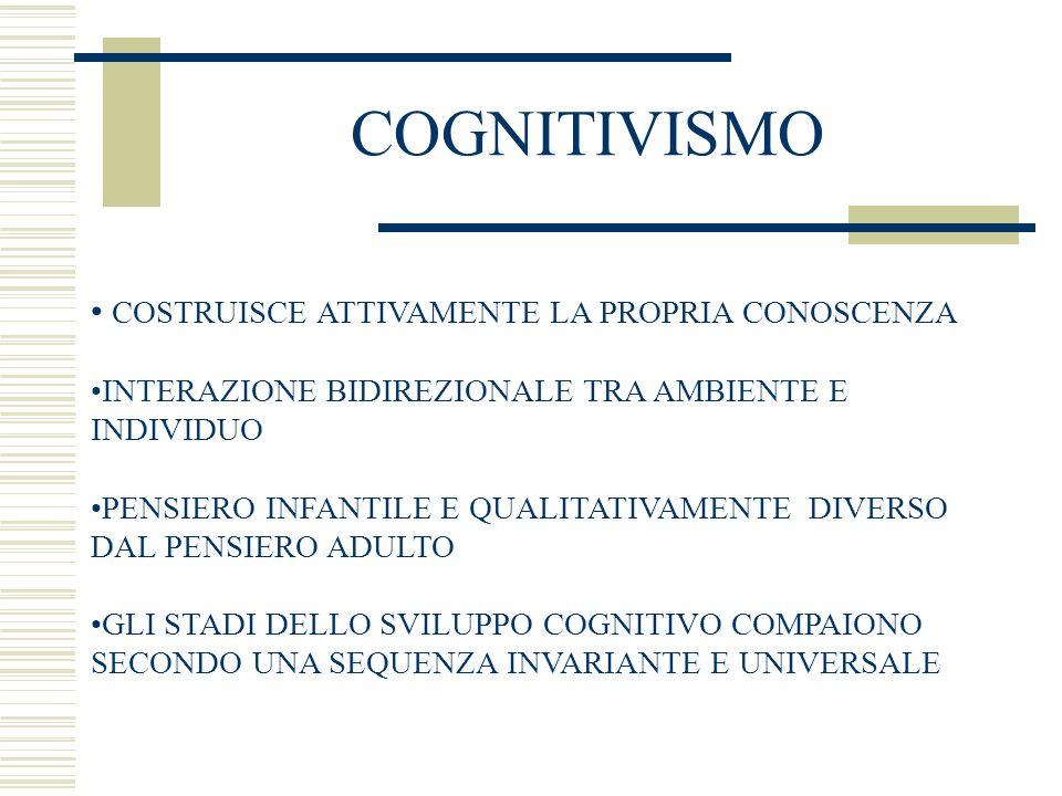 COGNITIVISMO COSTRUISCE ATTIVAMENTE LA PROPRIA CONOSCENZA