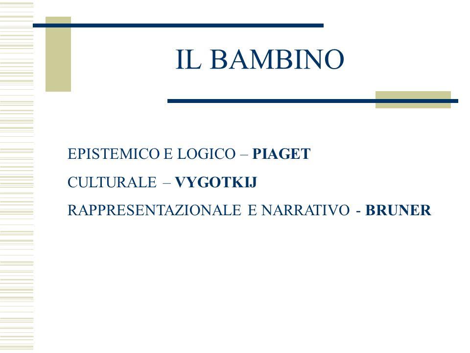 IL BAMBINO EPISTEMICO E LOGICO – PIAGET CULTURALE – VYGOTKIJ