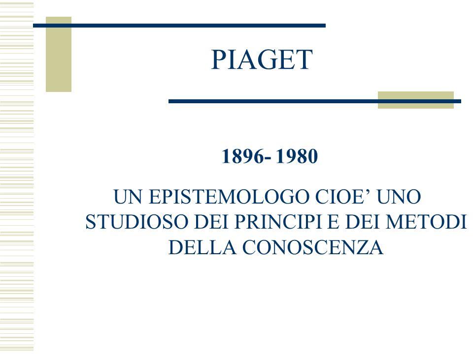 PIAGET 1896- 1980 UN EPISTEMOLOGO CIOE' UNO STUDIOSO DEI PRINCIPI E DEI METODI DELLA CONOSCENZA