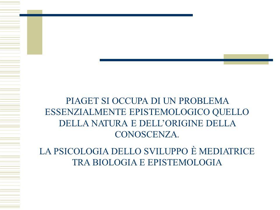 LA PSICOLOGIA DELLO SVILUPPO È MEDIATRICE TRA BIOLOGIA E EPISTEMOLOGIA