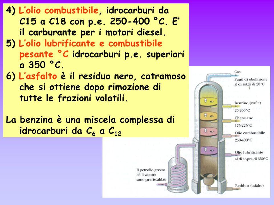 4) L'olio combustibile, idrocarburi da C15 a C18 con p. e. 250-400 °C