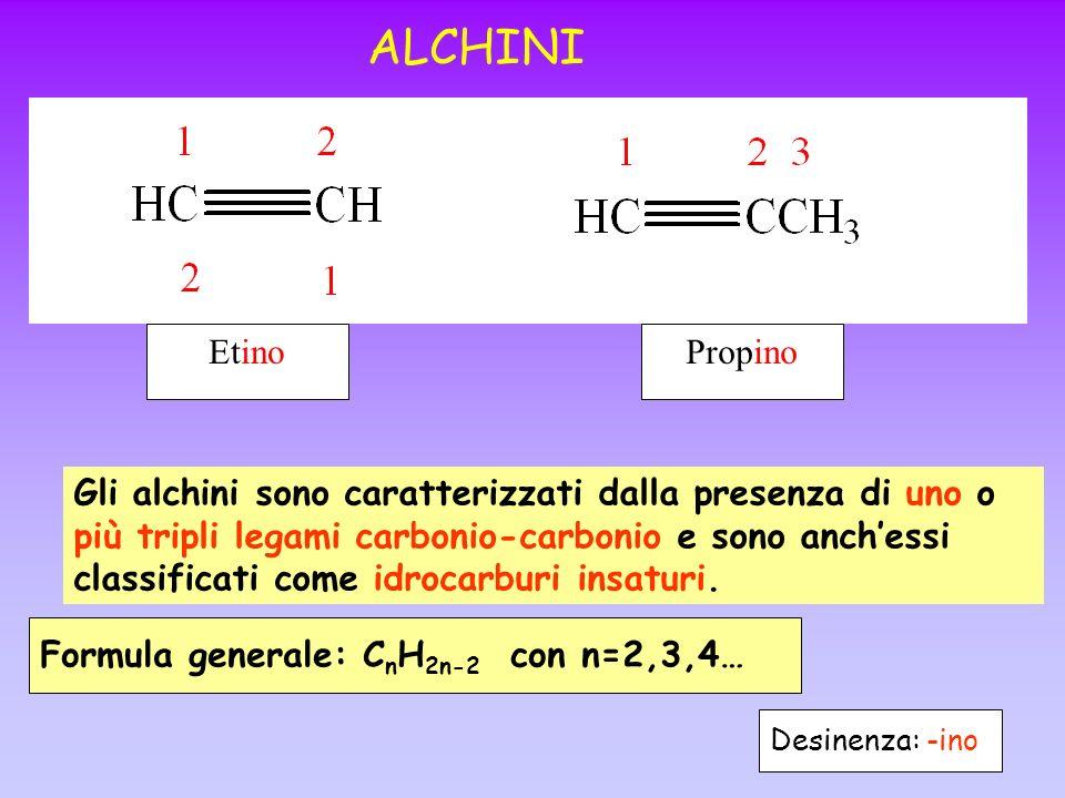 ALCHINI Etino. Propino.