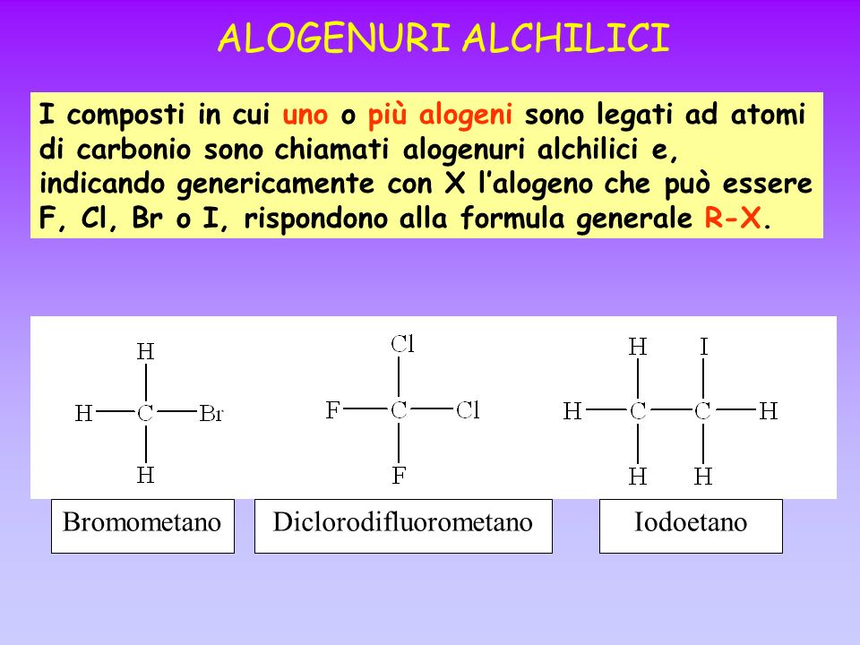 Diclorodifluorometano
