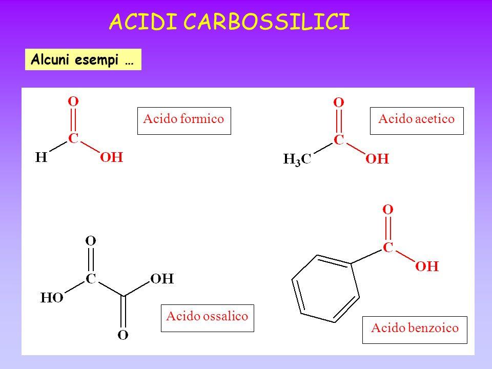 ACIDI CARBOSSILICI Alcuni esempi … Acido formico Acido acetico